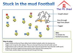 Football Stuck in the mud Game Pe Activities, Activity Games, Gym Games, Soccer Games, Crossfit Kids, Physical Education Lessons, Pe Ideas, Stuck In The Mud, Gym Classes