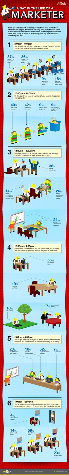 A Day in the Life of a Digital Marketer #infographic #marketing #Marketer