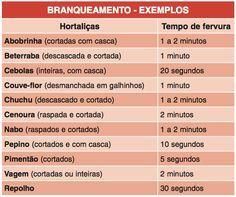 PLANTIO EM CASA - Pesquisa Google