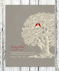 Personalized 40th RUBY Wedding Anniversary idea by WordsWorkPrints, $20.00
