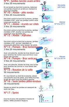 Exercices d'aquagym