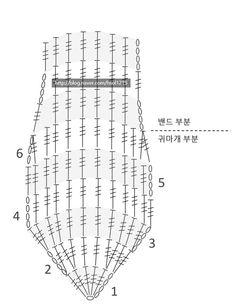서울구경 하다 본 너무너무 귀여운 니트귀마개!어디서 파나 찾아보다가 너무 비싸서ㅠㅠㅠ직접 만들어보기...
