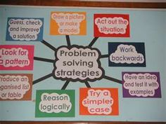 Problem solving strategies visual - use CGI discovery strategies students use in class