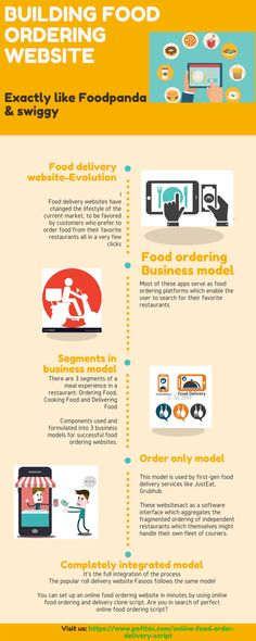 how online food ordering business is growing start your online venture like food panda just eat pinterest software and mobile app