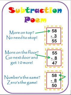 This is a visual poem to help students understand how subtraction works. The poem seems to rhyme, which can also make it easier for students to understand or remember.  There are arrows pointing to the numbers to help students as well. - Lauren Davy
