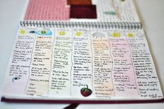 In the late spring of 2006, I kept a few pages in my journal that looked like this: A short list of the day's highlights, including the wea...