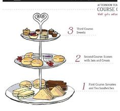 Is afternoon tea the same thing as high tea? Defining how afternoon tea and high tea are different -- you may be surprised! Tee Sandwiches, Cucumber Sandwiches, Finger Sandwiches, Afternoon Tea Parties, Afternoon Tea Set, Afternoon Tea Recipes, Afternoon Tea Table Setting, Setting Table, Table Settings