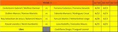 Complejo Tie Break Padel: TORNEO DE LA ABAD - 3RA FECHA - RESULTADOS Y TABLA...