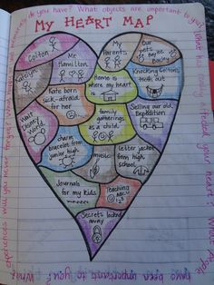 Sample heart map in writers' notebooks. Fun way to introduce Writing Workshop. Writing Lessons, Teaching Writing, Writing Activities, Teaching English, Teaching Resources, Writing Ideas, Writing Strategies, Writing Rubrics, Start Writing