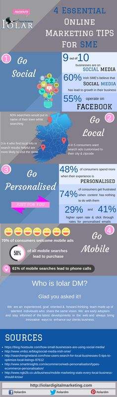Inforgraphic : Online Marketing Tips for Small Business Owners Marketing Plan, Internet Marketing, Online Marketing, Digital Marketing, Social Media, How To Plan, Business, Tips, Store
