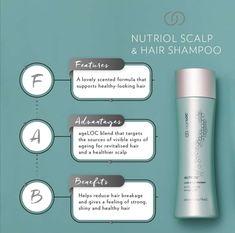 Hair Scalp, Hair Serum, Nutriol Shampoo, Galvanic Spa, Hair Massage, Healthy Scalp, Healthy Hair, Hair System, Nu Skin