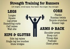 Strength Training for Runners.