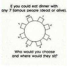 1. Ronnie Radke (falling in reverse), 2. Andy Biersack (BVB), 3. Kellin Quinn (SWS), 4. Vic Fuentes (PTV) , 5. Dan Reynolds (Imagine Dragons), 6. Chester Bennington (Linkin Park) and 7. Harry Styles (not because I like him I just think it will be hilarious him sitting with metal and rock band members :') ) xxx