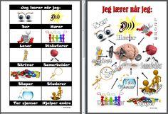 Bilderesultat for plakater for læring Circle Time, Nars, Education, School, Montessori, Onderwijs, Learning