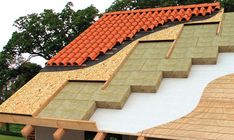 Il miglior isolante termico per la tua casa? La guida per sceglierlo