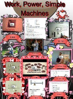 lots of videos about simple machines for middle school to high school
