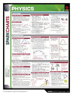 Fórmulas en Física #fisica #ciencia #educacion #physics