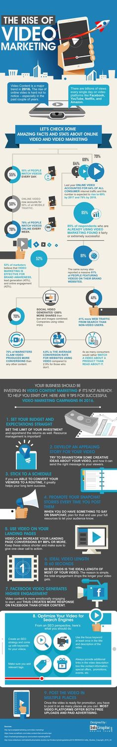 The Rise of Video Marketing [Infographic]