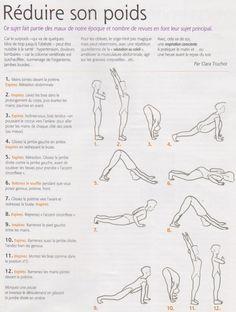 Santé Yoga N° 129 - Juin 2012 Par Clara Truchot Réduire son poids : Ce sujet fait partie des maux de notre époque, car le surpoids, qui va de quelques kilos en trop jusqu'à l'obésité peut être nuisible à la santé : hyper-tension, douleurs lombaires (colonne...