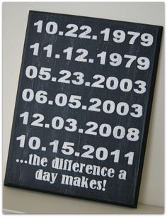 Family important date sign - what a great Mother's Day gift