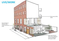 "james perry + claire harper: 'room to grow' - ""Room to Grow"" Live / Work Flat Typology Axonometric by James Perry and Claire Harper – first - Architecture Office, Residential Architecture, Co Housing, Urban Design Diagram, Project Presentation, Small Home Offices, Commercial Street, Room To Grow, Conceptual Design"
