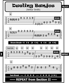 Guitar TAB Songs: Dueling Banjos & Guitar Boogie--- by Arthur Smith Banjo Tabs, Easy Guitar Tabs, Guitar Tabs Songs, Easy Guitar Songs, Guitar Chord Chart, Music Guitar, Playing Guitar, Acoustic Guitar, Ukulele