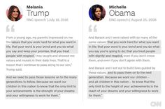 #Michelle #Obama #Melania #Trump #speech #compare #Cnn #politics