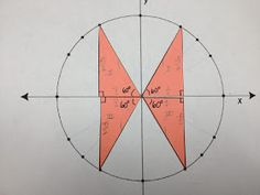 This year, we decided to expand the number of trig topics we teach in Algebra 2 to include the unit circle, the graphs of sine/cosine, and ...