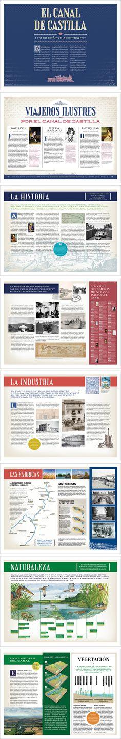 2014. Diseño de paneles para un centro expositivo en Alar del Rey (Palencia)