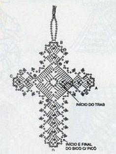 Croix au crochet                                                                                                                                                                                 Plus