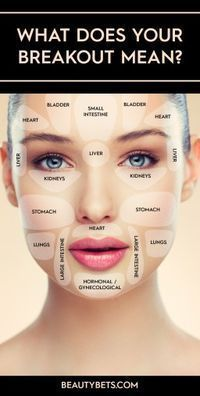 What does your break out mean? | Beauty Tips & Tricks #acnemapchest