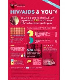 HIV/AIDS & Youth (a #wad2012 infographic by @TheBorum)