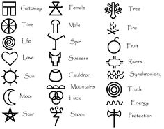 Pictish Rune Meanings