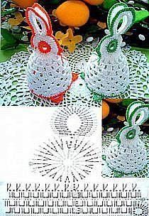 kurki szydełkowe, zajączki szydełkowe, aniołki (5000096…