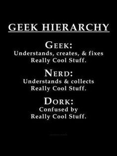 geek vs. nerd vs. dork