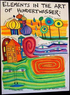 hundertwasser lesson poster by emily valenza
