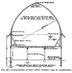 Best 16 Best Gothic Arched Rafters Images On Pinterest 400 x 300
