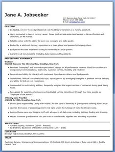 Medical Surgical Nurse Resume Sample Resume Exampl Medical Sample  Professional Nursing Resume Rn Resume Examples Resume  Nurse Practitioner Resumes