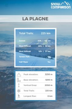 La Plagne ski resort is located in the Savoie region in northern French Alps.  Skiing in France.