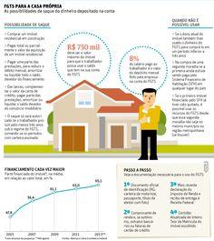 FGTS para a casa própria: as possibilidade de saque do dinheiro depositado na conta.