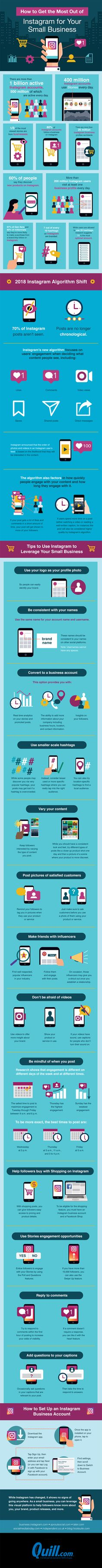 Infographic outlines stats and tips for Instagram marketing Small Business Marketing, Business Branding, Email Marketing, Social Media Marketing, Online Business, Digital Marketing, Stationery Business, Instagram Marketing Tips, Instagram Tips