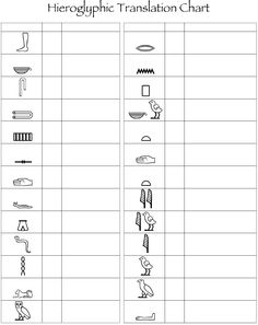 Hieroglyphic Translation Chart