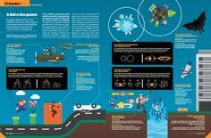 Edição 731 - A física dos games - versão online: http://revistaepoca.globo.com/diagrama/noticia/2012/05/fisica-dos-games.html