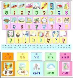 דפי עבודה ללימוד עברית לכיתה א - Google Search