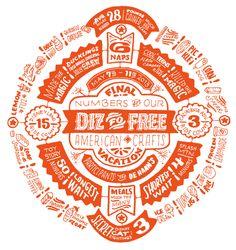 """Diz Fo Free"" Vacation Infographic by Jill De Haan"