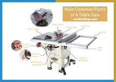 There are two methods on how to use a table saw, the first and safer option is to place the blade around higher than the top layer of the wood. Table Saw, A Table, Hand Saw, Being Used, Woodworking, Carpentry, Wood Working, Woodwork, Woodworking Crafts