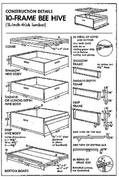 Measurements for a bee hive. Make your own bee hive with these plans showing the proper measurements.