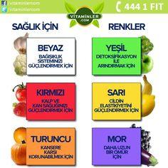 Yediğiniz sebze ve meyveleri renklerine göre değerlendirebileceğinizi biliyor muydunuz?