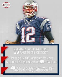Tom Brady turns 39 today! He's already seen that number a few times in his career.