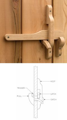 Plans of Woodworking Diy Projects - My Shed Plans - wooden door latch - Now You Can Build ANY Shed In A Weekend Even If Youve Zero Woodworking Experience! Get A Lifetime Of Project Ideas & Inspiration! Woodworking Projects Diy, Woodworking Shop, Wood Projects, Woodworking Plans, Unique Woodworking, Woodworking Furniture, Wood Furniture, Woodworking Workshop, Woodworking Jointer